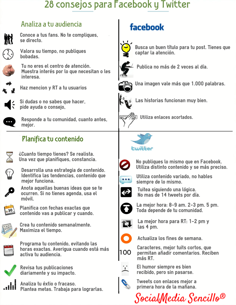 infografia-28-consejos-para-facebook-y-twitter