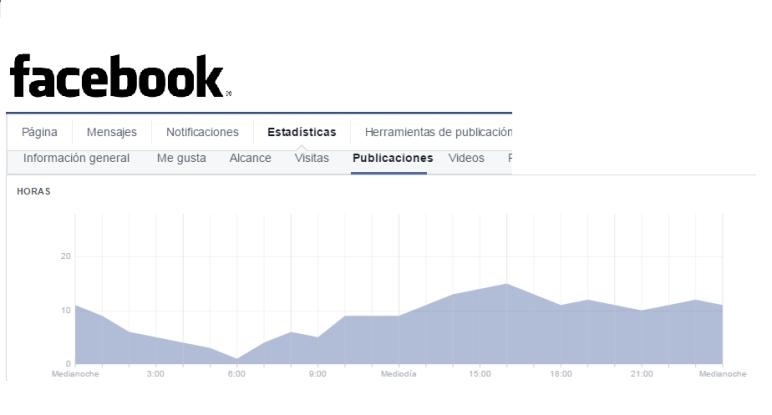publicar-facebook-mejor-hora