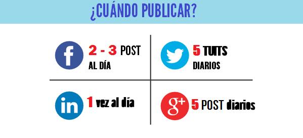 conoce-el-numero-de-veces-que-debes-compartir-tu-contenido-en-social-media